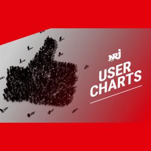 Radio Energy User Charts